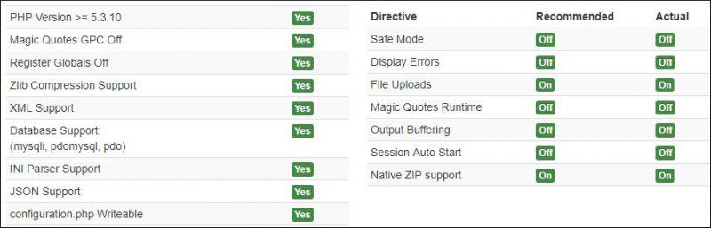 Joomla Requirements