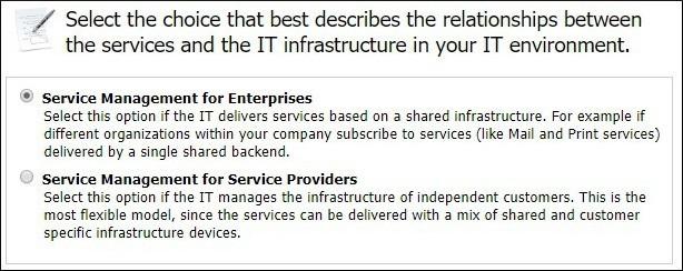 iTOP Service Management